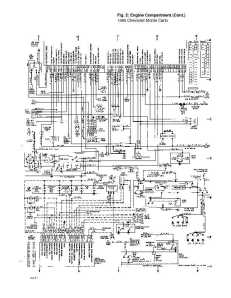 1995 Chevrolet Monte Carlo Complete Wiring Diagrams ...